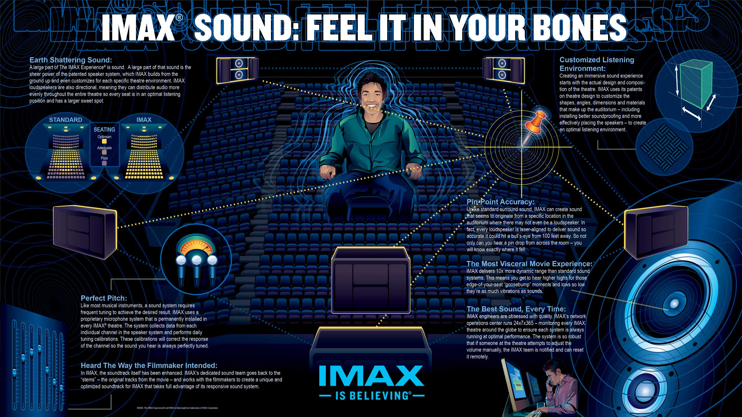 Imax Private Home Theaters To Come To China The Luxury Post